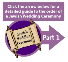 jewish wedding ceremony order